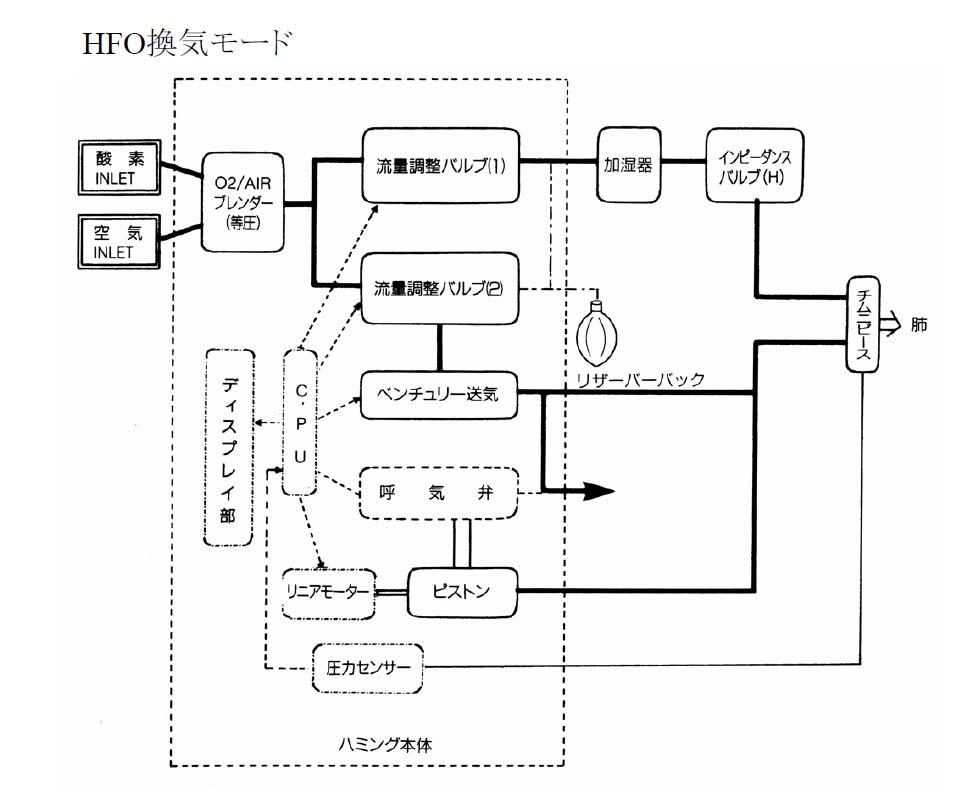 Diagram Hfo Hamming